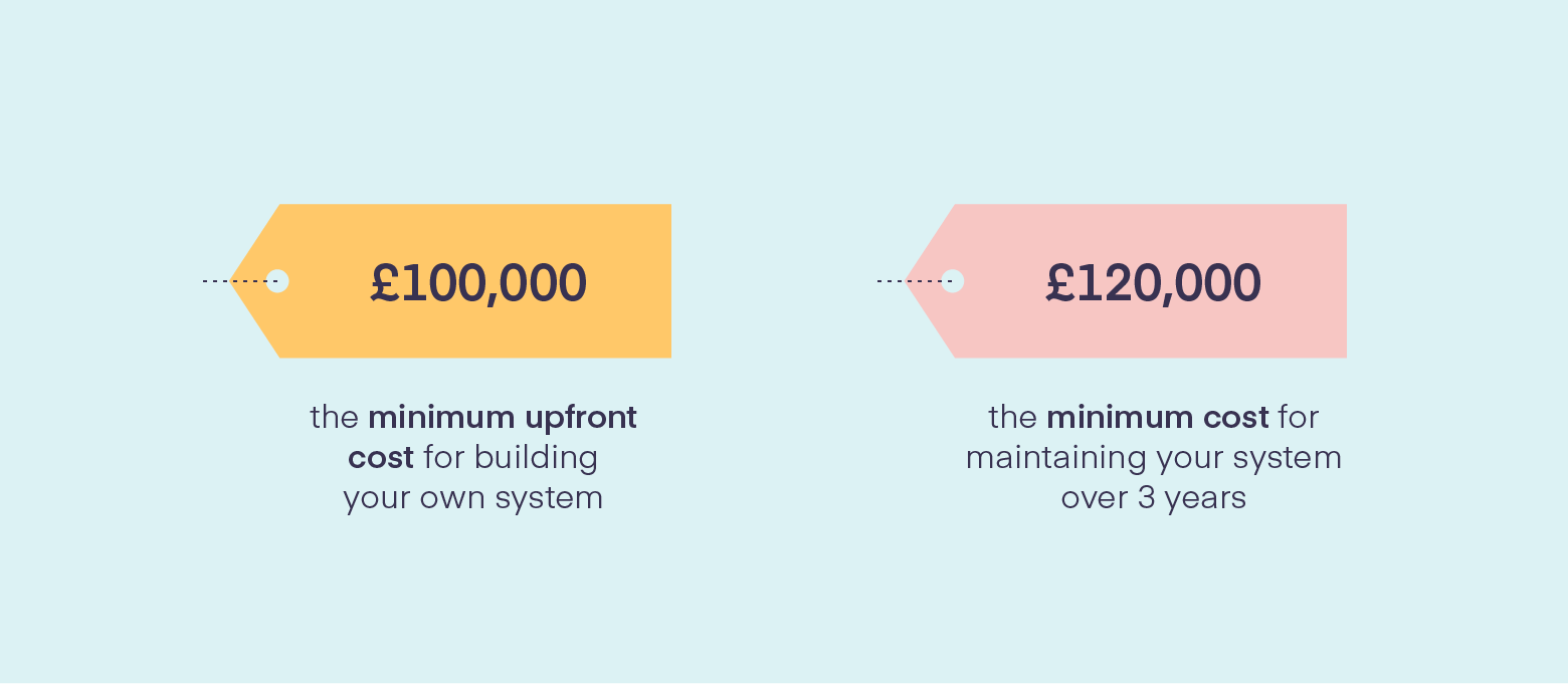 Costs_of_own_system@2x
